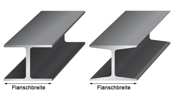 Flanschbreite
