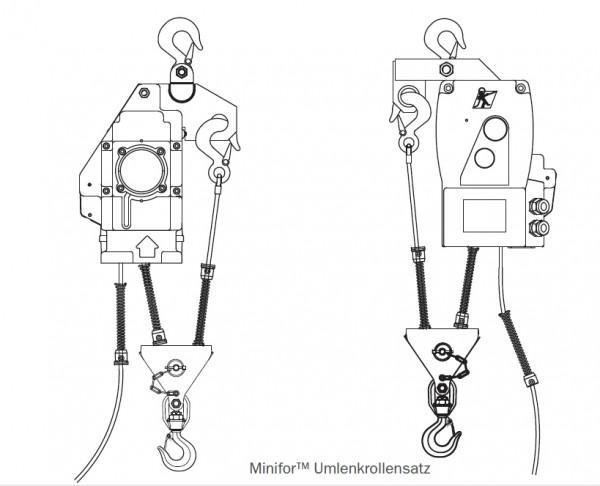 Minifor Zubehör Umlenkrollen-Kit für Tragfähigkeit 100kg & 300kg, 5m/min