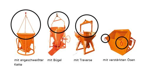 Betonsilo Eichinger Aufhängungsarten