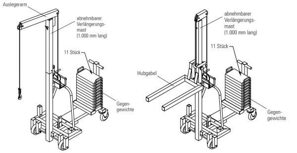 Alu-Multilift mit Gegengewicht